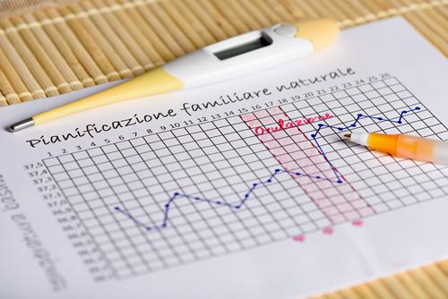 基礎体温 習慣 計測